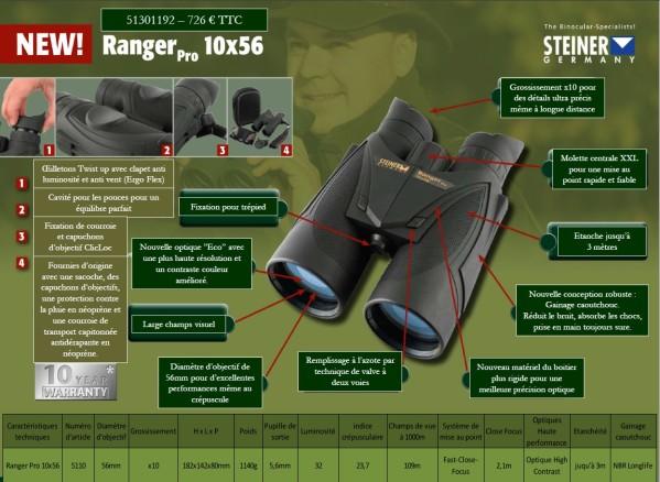 Steiner-ranger-pro.jpg