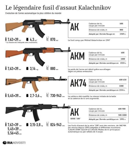 Kalachnikov-copie-1.jpg