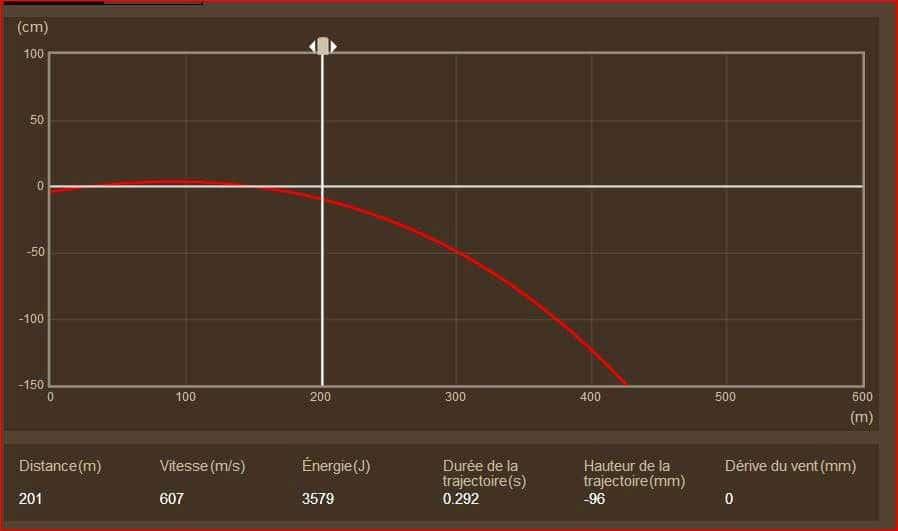 norma 375 hh 200 métes SAF